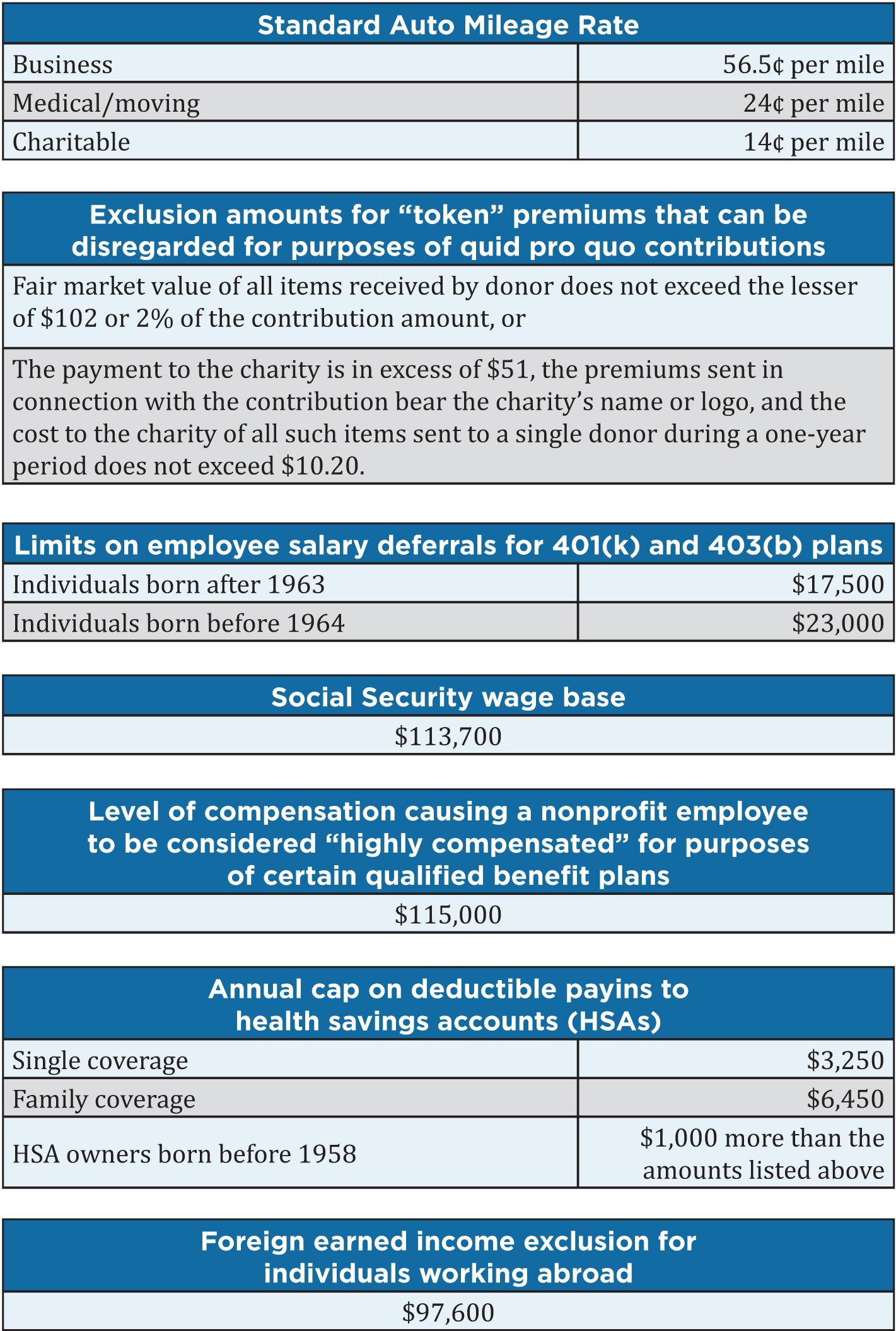 Maximize my social security coupon code